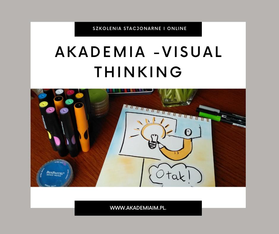 AKADEMIA VISUAL THINKING ( ONLINE)